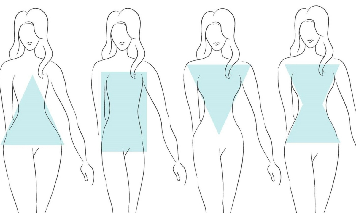 Do you know which is your body type? Don't miss this post!
